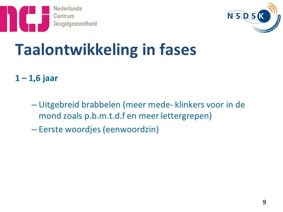 ©NCJ Utrecht & NSDSK Amsterdam Voor vragen bcarmiggelt@ncj.nlbcarmiggelt@ncj.nl
