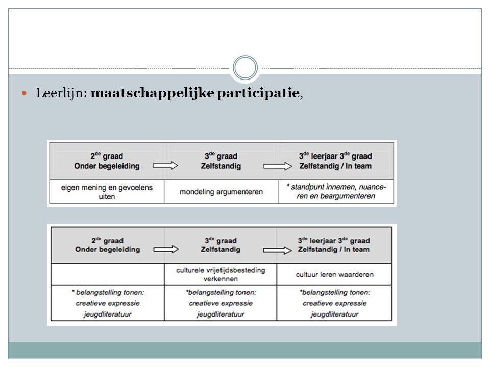 Leerlijn: maatschappelijke participatie,