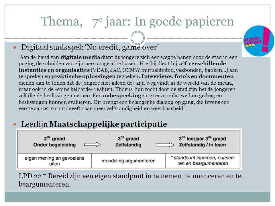 Thema, 7 e jaar: In goede papieren Digitaal stadsspel: 'No credit, game over' Leerlijn Maatschappelijke participatie 'Aan de hand van digitale media d