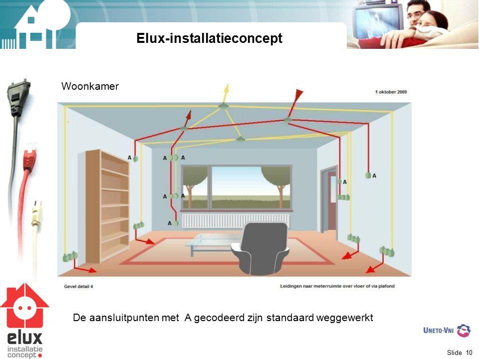 Slide 10 Elux-installatieconcept Woonkamer De aansluitpunten met A gecodeerd zijn standaard weggewerkt