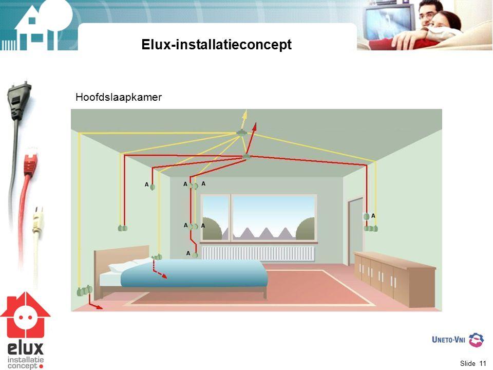 Slide 11 Elux-installatieconcept Hoofdslaapkamer