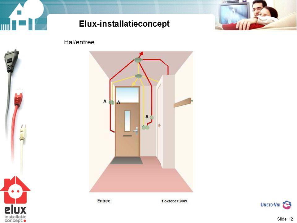 Slide 12 Elux-installatieconcept Hal/entree