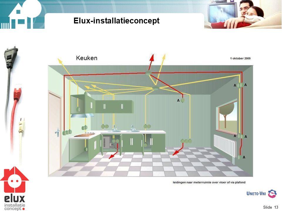 Slide 13 Elux-installatieconcept Keuken