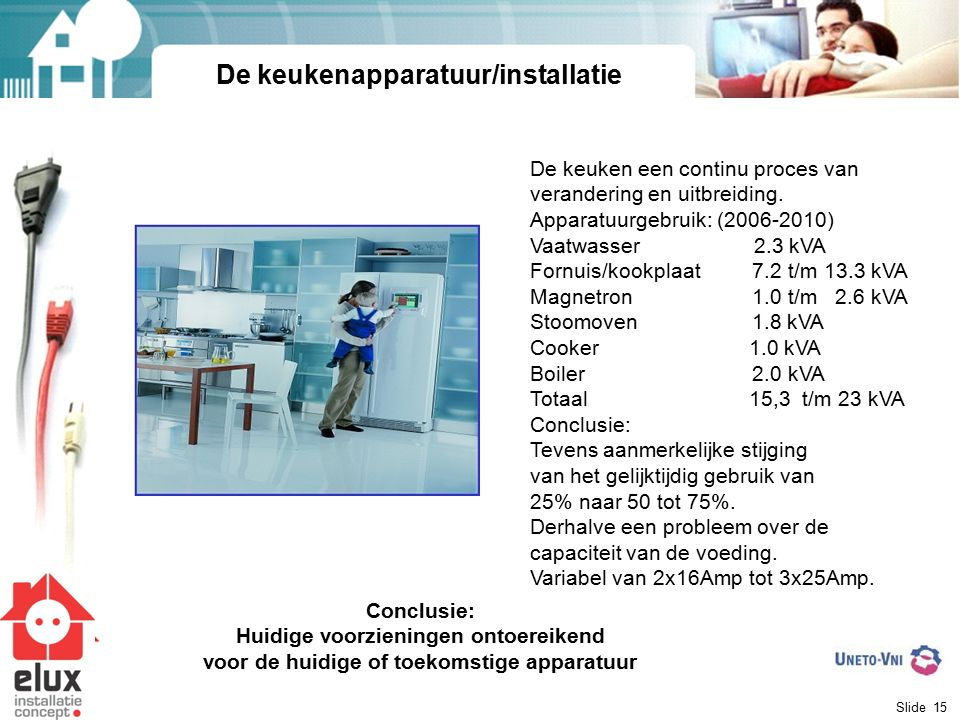 Slide 15 De keukenapparatuur/installatie De keuken een continu proces van verandering en uitbreiding. Apparatuurgebruik: (2006-2010) Vaatwasser 2.3 kV
