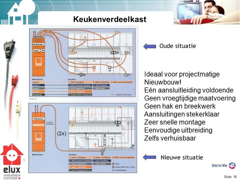 Slide 16 Keukenverdeelkast Ideaal voor projectmatige Nieuwbouw! Eén aansluitleiding voldoende Geen vroegtijdige maatvoering Geen hak en breekwerk Aans