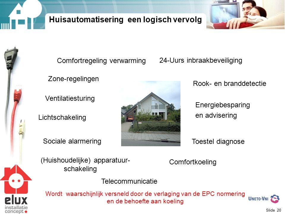 Slide 20 Huisautomatisering een logisch vervolg (Huishoudelijke) apparatuur- schakeling 24-Uurs inbraakbeveiliging Rook- en branddetectie Energiebespa