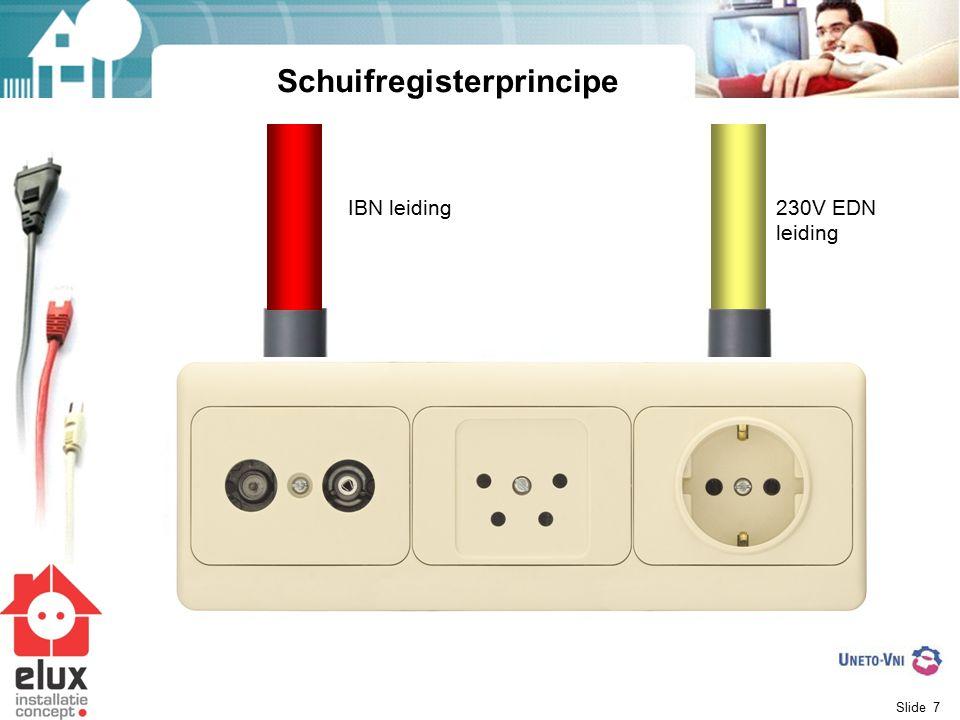 Slide 7 Schuifregisterprincipe IBN leiding 230V EDN leiding