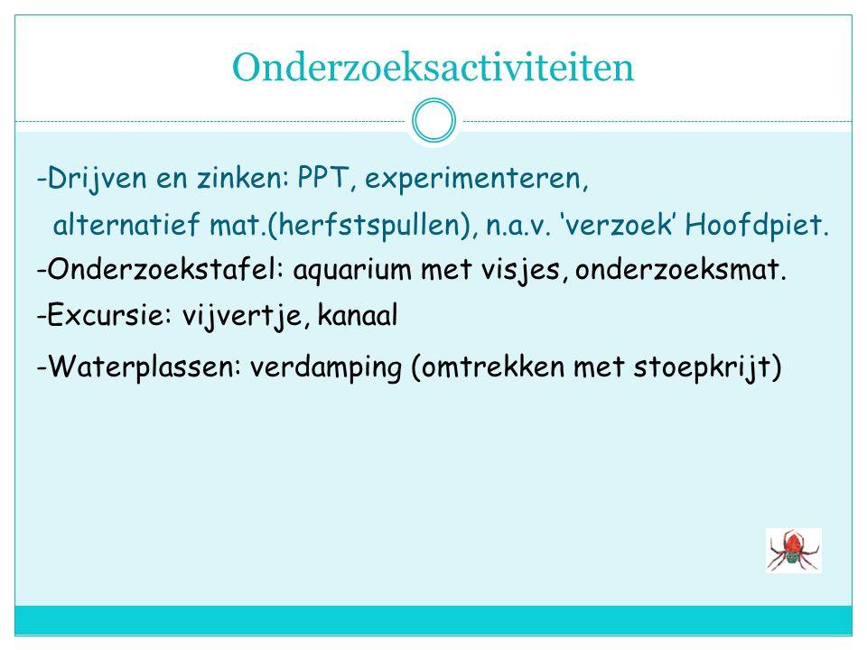ICT -Onderzoeksspelletje drijven/zinken -Sinterklaasspelletjes -Woordjes van lettertafel natypen (extra uitdaging)