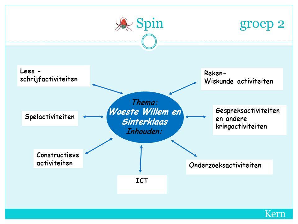 Spin groep 1 Thema: Van de Waterwereld naar de boot van Sinterklaas Inhouden: Spelactiviteiten Lees - schrijfactiviteiten Reken- Wiskunde activiteiten