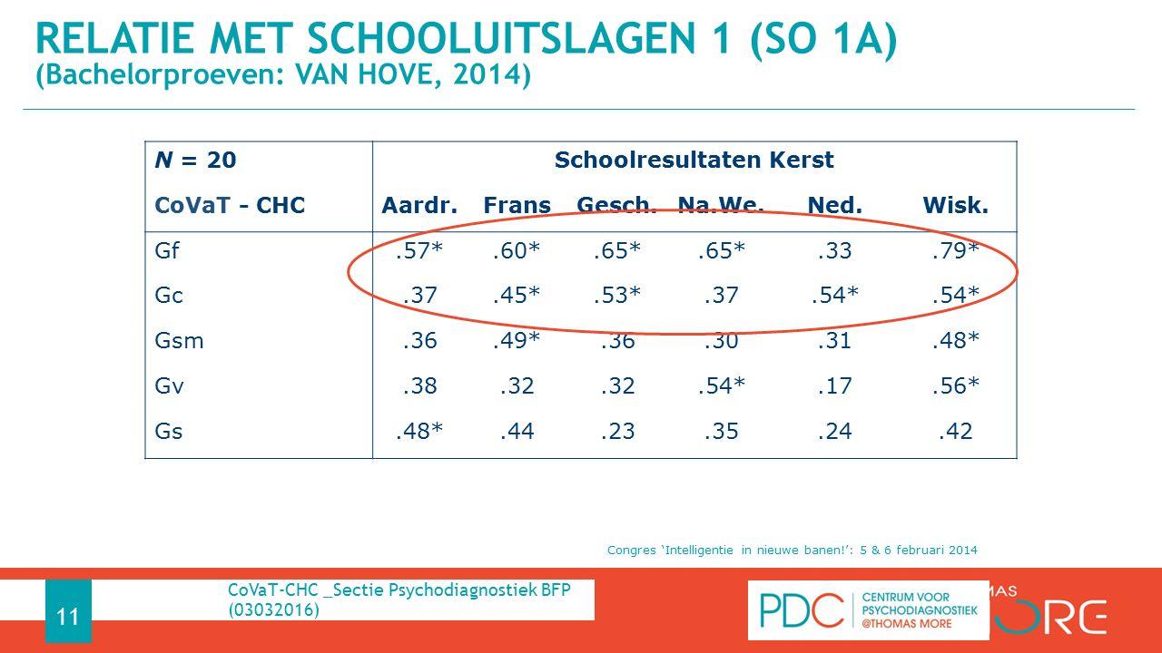 RELATIE MET SCHOOLUITSLAGEN 1 (SO 1A) (Bachelorproeven: VAN HOVE, 2014) 11 N = 20Schoolresultaten Kerst CoVaT - CHCAardr.FransGesch.Na.We.Ned.Wisk.
