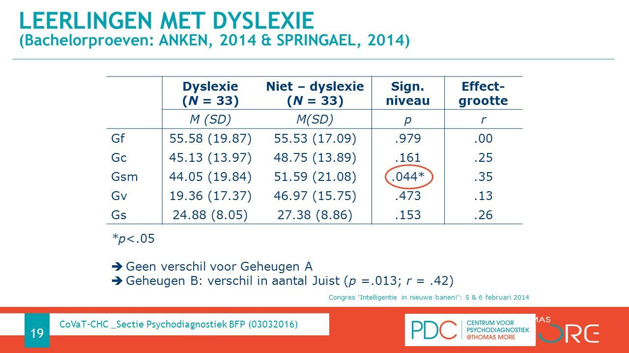 Dyslexie (N = 33) Niet – dyslexie (N = 33) Sign.