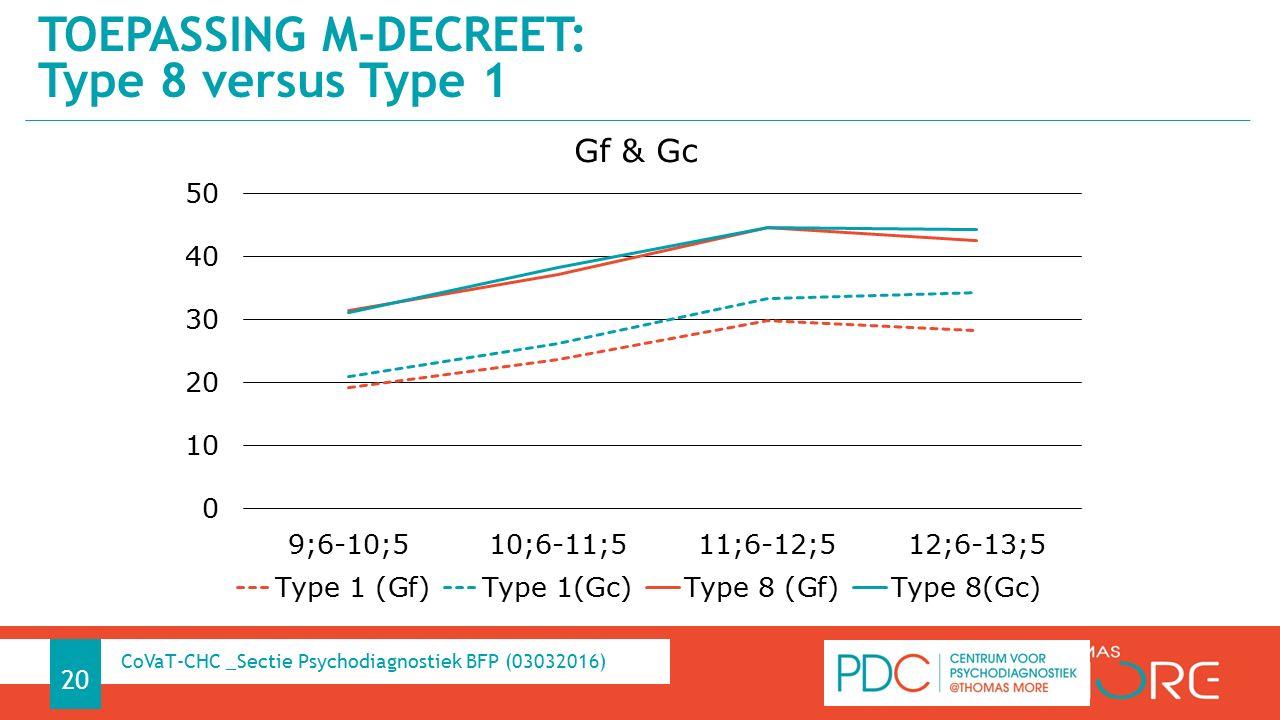 TOEPASSING M-DECREET: Type 8 versus Type 1 20 Intelligentiemeting in nieuwe banen.