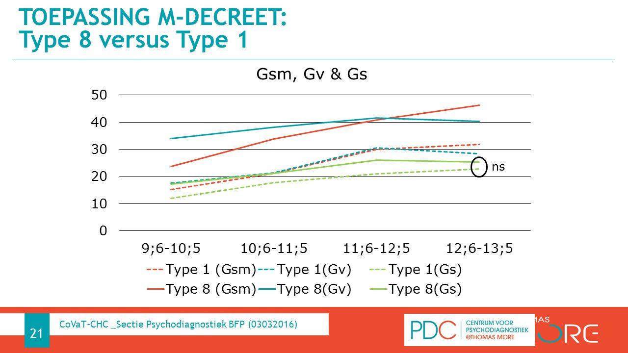 TOEPASSING M-DECREET: Type 8 versus Type 1 21 Intelligentiemeting in nieuwe banen.