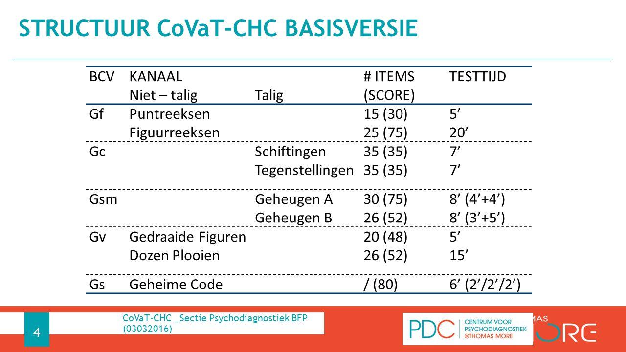 STRUCTUUR CoVaT-CHC BASISVERSIE CoVaT-CHC _Sectie Psychodiagnostiek BFP (03032016) 4 BCVKANAAL # ITEMSTESTTIJD Niet – taligTalig(SCORE) GfPuntreeksen Figuurreeksen 15 (30) 25 (75) 5' 20' Gc Schiftingen Tegenstellingen 35 (35) 7' Gsm Geheugen A Geheugen B 30 (75) 26 (52) 8' (4'+4') 8' (3'+5') GvGedraaide Figuren Dozen Plooien 20 (48) 26 (52) 5' 15' GsGeheime Code/ (80)6' (2'/2'/2')