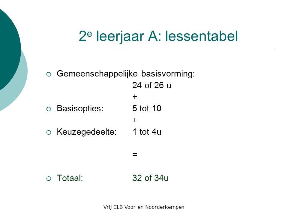 2 e leerjaar A:lessentabel  Gemeenschappelijke basisvorming: 24 of 26 u +  Basisopties: 5 tot 10 +  Keuzegedeelte:1 tot 4u =  Totaal: 32 of 34u Vrij CLB Voor-en Noorderkempen