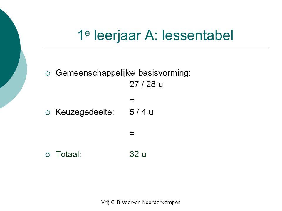 1 e leerjaar A: lessentabel  Gemeenschappelijke basisvorming: 27 / 28 u +  Keuzegedeelte: 5 / 4 u =  Totaal: 32 u Vrij CLB Voor-en Noorderkempen