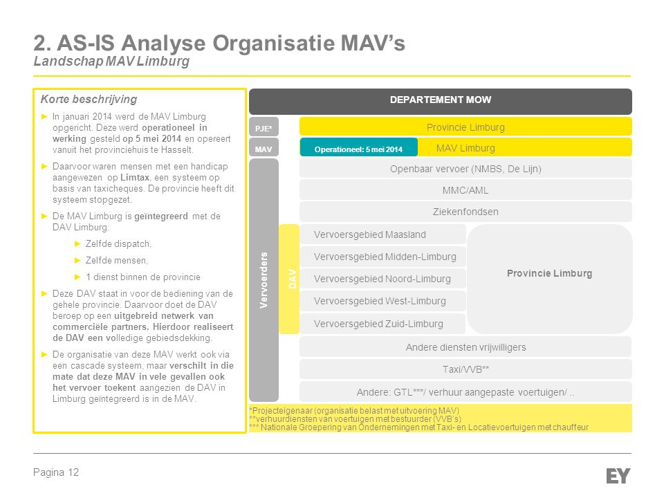 Pagina 12 Korte beschrijving ►In januari 2014 werd de MAV Limburg opgericht. Deze werd operationeel in werking gesteld op 5 mei 2014 en opereert vanui