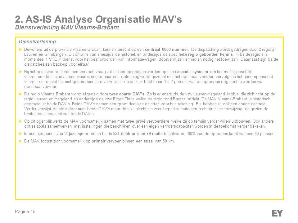 Pagina 15 2. AS-IS Analyse Organisatie MAV's Dienstverlening MAV Vlaams-Brabant Dienstverlening ►Bewoners uit de provincie Vlaams-Brabant kunnen terec