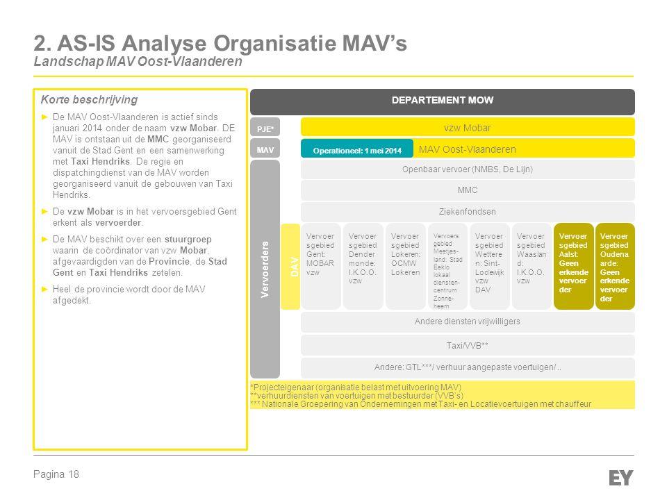 Pagina 18 Korte beschrijving ►De MAV Oost-Vlaanderen is actief sinds januari 2014 onder de naam vzw Mobar. DE MAV is ontstaan uit de MMC georganiseerd