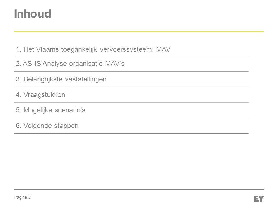 Pagina 2 1. Het Vlaams toegankelijk vervoerssysteem: MAV 2. AS-IS Analyse organisatie MAV's 3. Belangrijkste vaststellingen 4. Vraagstukken 5. Mogelij