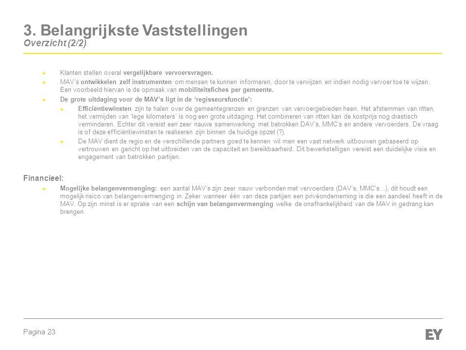 Pagina 23 3. Belangrijkste Vaststellingen Overzicht (2/2) ► Klanten stellen overal vergelijkbare vervoersvragen. ► MAV's ontwikkelen zelf instrumenten