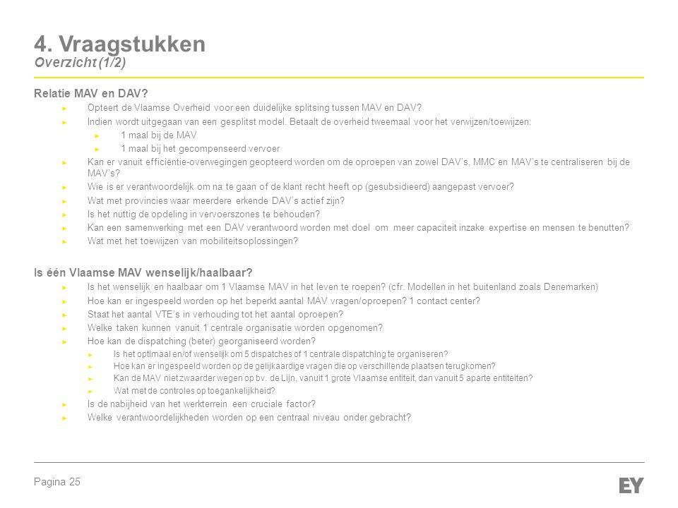 Pagina 25 4. Vraagstukken Overzicht (1/2) Relatie MAV en DAV? ► Opteert de Vlaamse Overheid voor een duidelijke splitsing tussen MAV en DAV? ► Indien