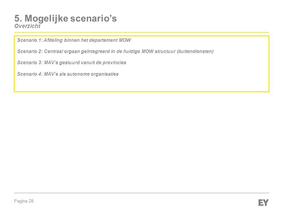 Pagina 28 5. Mogelijke scenario's Overzicht Scenario 1: Afdeling binnen het departement MOW Scenario 2: Centraal orgaan geïntegreerd in de huidige MOW