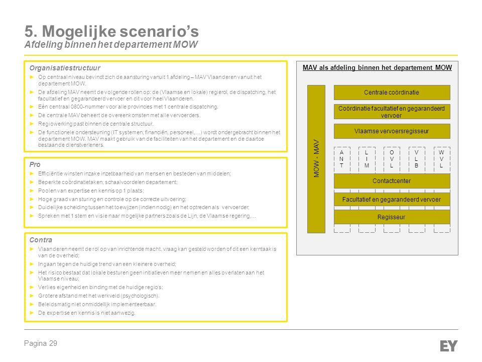 Pagina 29 5. Mogelijke scenario's Afdeling binnen het departement MOW Organisatiestructuur ►Op centraal niveau bevindt zich de aansturing vanuit 1 afd