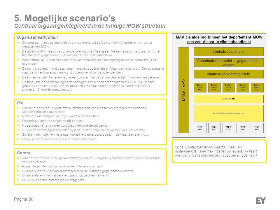 Pagina 30 5. Mogelijke scenario's Centraal orgaan geïntegreerd in de huidige MOW structuur Organisatiestructuur ►Op centraal niveau bevindt zich de aa