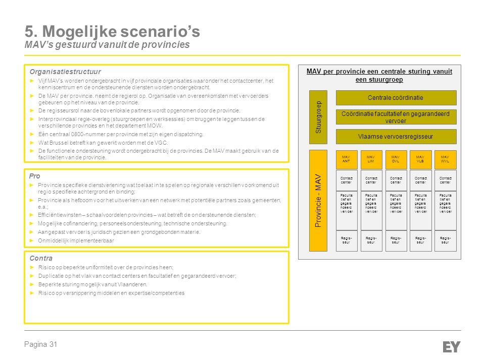 Pagina 31 5. Mogelijke scenario's MAV's gestuurd vanuit de provincies Organisatiestructuur ►Vijf MAV's worden ondergebracht in vijf provinciale organi