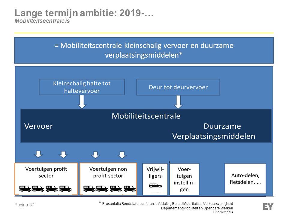 Pagina 37 Lange termijn ambitie: 2019-… Mobiliteitscentrale is = Mobiliteitscentrale kleinschalig vervoer en duurzame verplaatsingsmiddelen* * Present