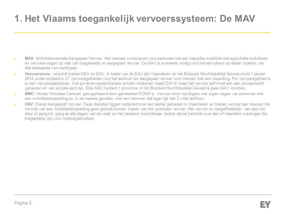 Pagina 16 Korte beschrijving ►De MAV West-Vlaanderen is actief sinds juni 2014 onder de naam Mobi West.