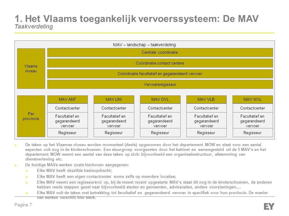 Pagina 7 MAV – landschap – taakverdeling Centrale coördinatie Vlaams niveau Per provincie Contactcenter Facultatief en gegarandeerd vervoer Regisseur
