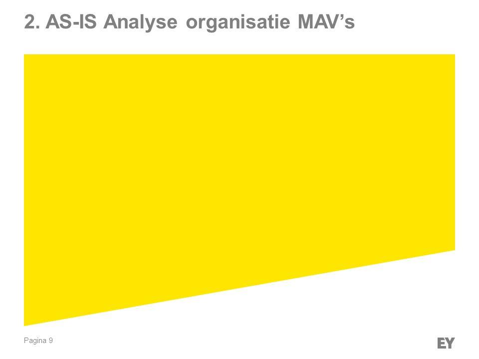 Pagina 10 MAV Antwerpen Openbaar vervoer (NMBS, De Lijn) MAV Vervoerders Andere diensten vrijwilligers MMC Andere: GTL***/ verhuur aangepaste voertuigen/..