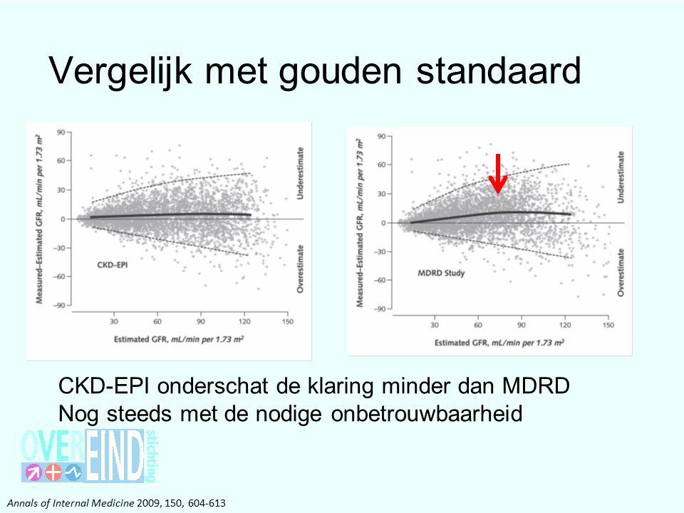 Vergelijk met gouden standaard Annals of Internal Medicine 2009, 150, 604-613 CKD-EPI onderschat de klaring minder dan MDRD Nog steeds met de nodige onbetrouwbaarheid
