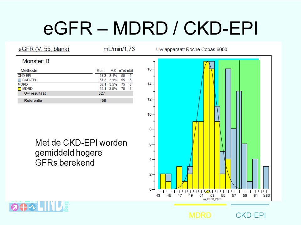 eGFR – MDRD / CKD-EPI MDRD CKD-EPI Met de CKD-EPI worden gemiddeld hogere GFRs berekend