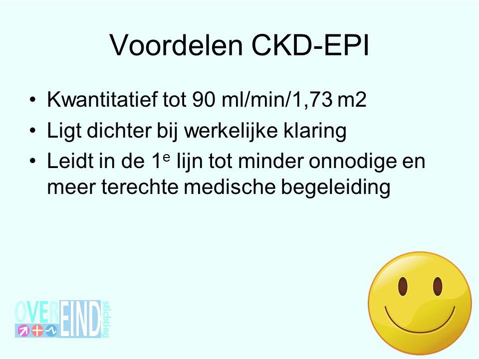 Voordelen CKD-EPI Kwantitatief tot 90 ml/min/1,73 m2 Ligt dichter bij werkelijke klaring Leidt in de 1 e lijn tot minder onnodige en meer terechte medische begeleiding