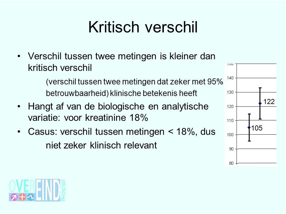 Kritisch verschil Verschil tussen twee metingen is kleiner dan kritisch verschil (verschil tussen twee metingen dat zeker met 95% betrouwbaarheid) klinische betekenis heeft Hangt af van de biologische en analytische variatie: voor kreatinine 18% Casus: verschil tussen metingen < 18%, dus niet zeker klinisch relevant 105 122