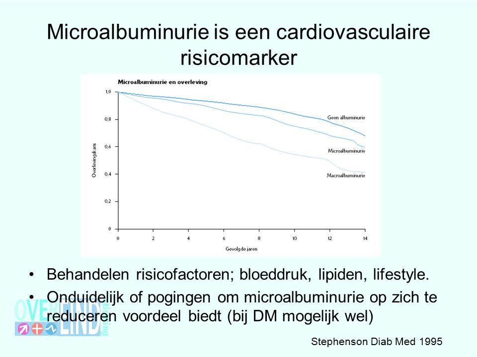 Microalbuminurie is een cardiovasculaire risicomarker Behandelen risicofactoren; bloeddruk, lipiden, lifestyle.