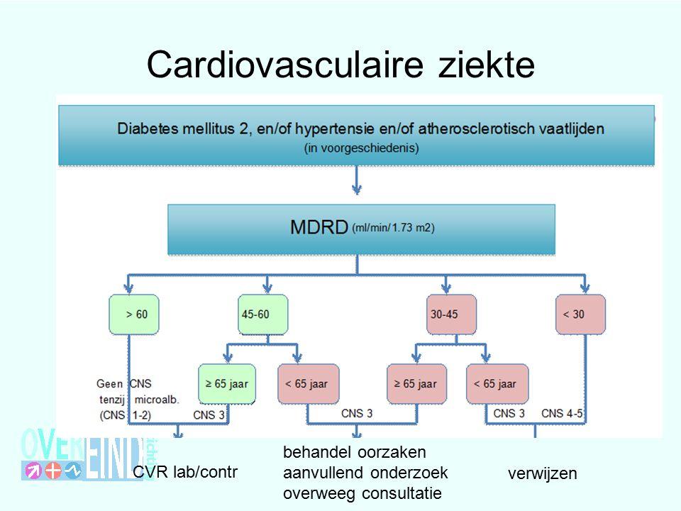 Cardiovasculaire ziekte CVR lab/contr behandel oorzaken aanvullend onderzoek overweeg consultatie verwijzen