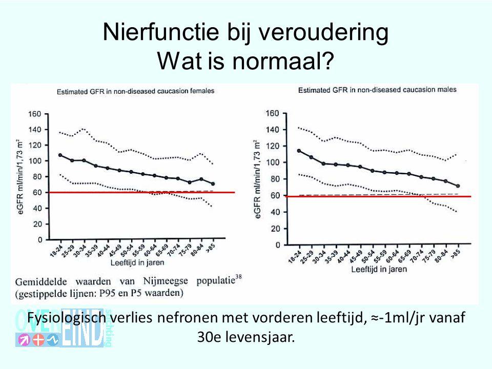 Nierfunctie bij veroudering Wat is normaal.