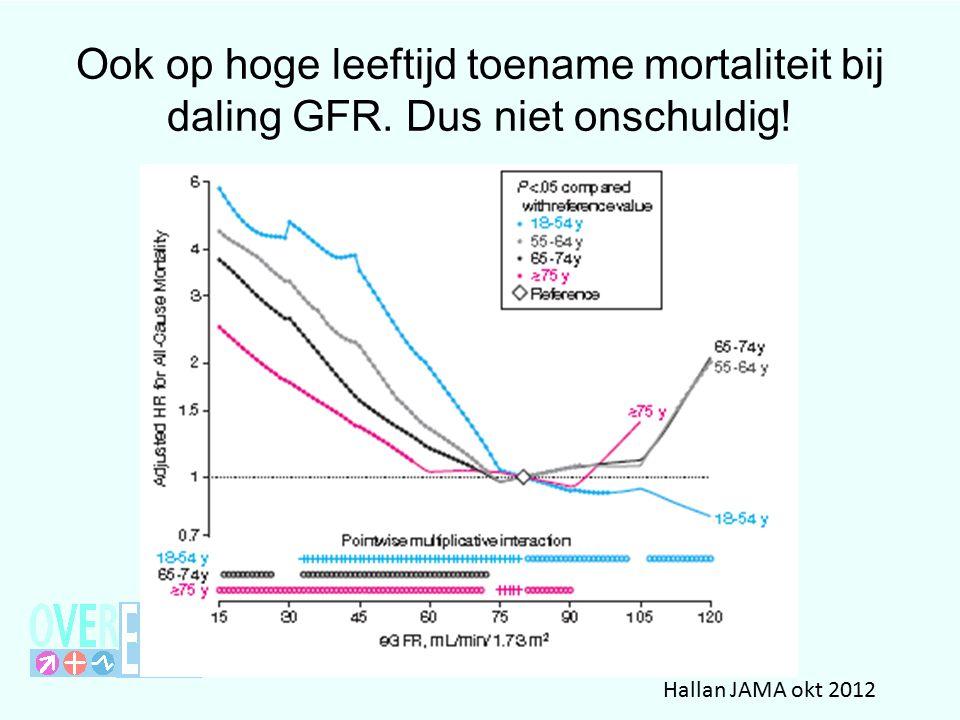 Ook op hoge leeftijd toename mortaliteit bij daling GFR. Dus niet onschuldig! Hallan JAMA okt 2012