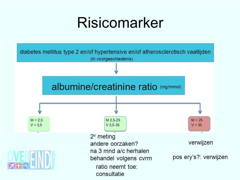 Risicomarker verwijzen 2 e meting andere oorzaken.