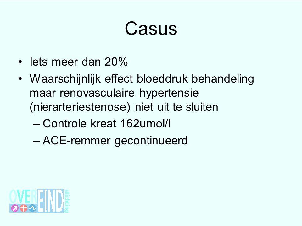 Casus Iets meer dan 20% Waarschijnlijk effect bloeddruk behandeling maar renovasculaire hypertensie (nierarteriestenose) niet uit te sluiten –Controle kreat 162umol/l –ACE-remmer gecontinueerd