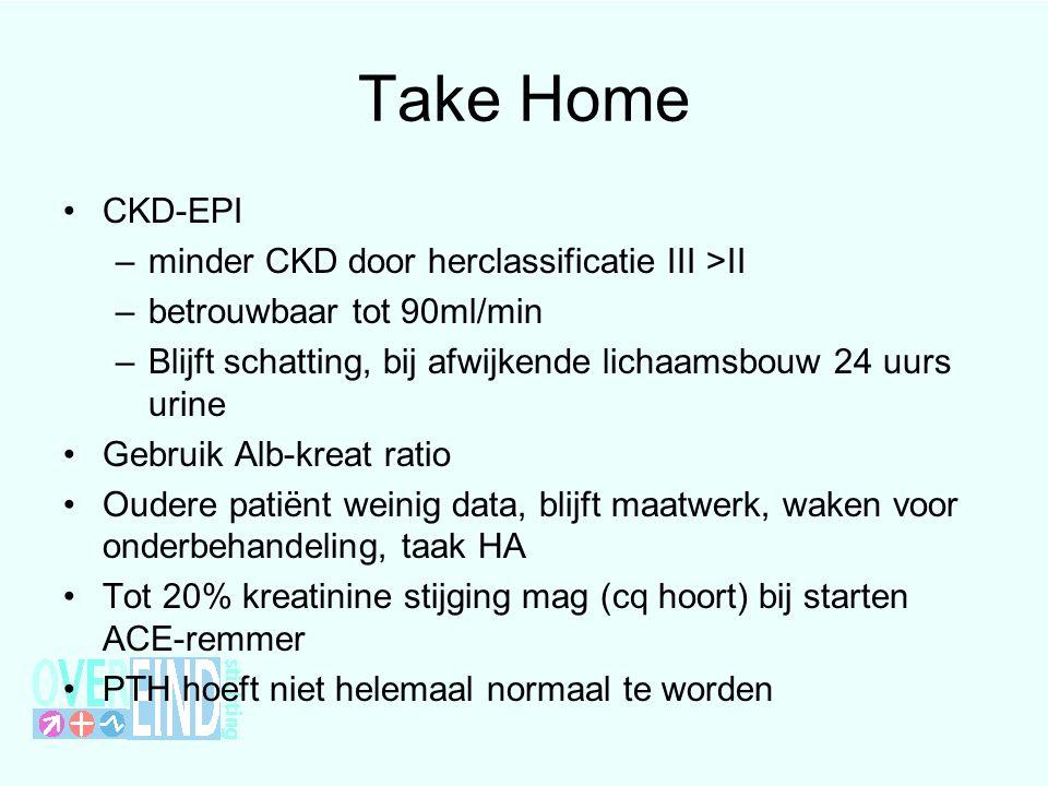 Take Home CKD-EPI –minder CKD door herclassificatie III >II –betrouwbaar tot 90ml/min –Blijft schatting, bij afwijkende lichaamsbouw 24 uurs urine Gebruik Alb-kreat ratio Oudere patiënt weinig data, blijft maatwerk, waken voor onderbehandeling, taak HA Tot 20% kreatinine stijging mag (cq hoort) bij starten ACE-remmer PTH hoeft niet helemaal normaal te worden