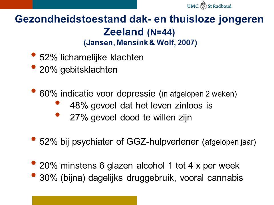 Gezondheidstoestand dak- en thuisloze jongeren Zeeland (N=44) (Jansen, Mensink & Wolf, 2007) 52% lichamelijke klachten 20% gebitsklachten 60% indicatie voor depressie ( in afgelopen 2 weken) 48% gevoel dat het leven zinloos is 27% gevoel dood te willen zijn 52% bij psychiater of GGZ-hulpverlener ( afgelopen jaar) 20% minstens 6 glazen alcohol 1 tot 4 x per week 30% (bijna) dagelijks druggebruik, vooral cannabis