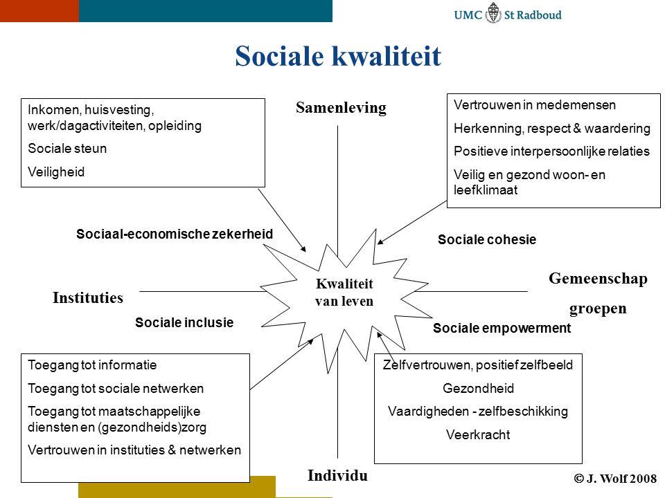 Sociale kwaliteit Samenleving Individu Instituties Gemeenschap groepen Sociaal-economische zekerheid Sociale cohesie Sociale inclusie Sociale empowerment Kwaliteit van leven Inkomen, huisvesting, werk/dagactiviteiten, opleiding Sociale steun Veiligheid Toegang tot informatie Toegang tot sociale netwerken Toegang tot maatschappelijke diensten en (gezondheids)zorg Vertrouwen in instituties & netwerken Zelfvertrouwen, positief zelfbeeld Gezondheid Vaardigheden - zelfbeschikking Veerkracht Vertrouwen in medemensen Herkenning, respect & waardering Positieve interpersoonlijke relaties Veilig en gezond woon- en leefklimaat  J.