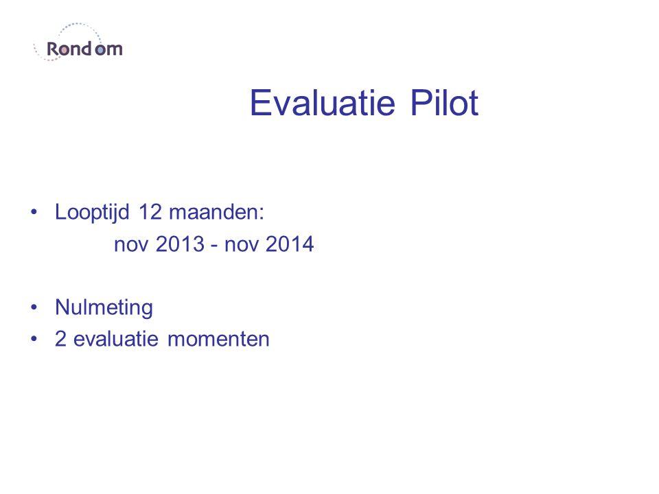 Evaluatie Pilot Looptijd 12 maanden: nov 2013 - nov 2014 Nulmeting 2 evaluatie momenten