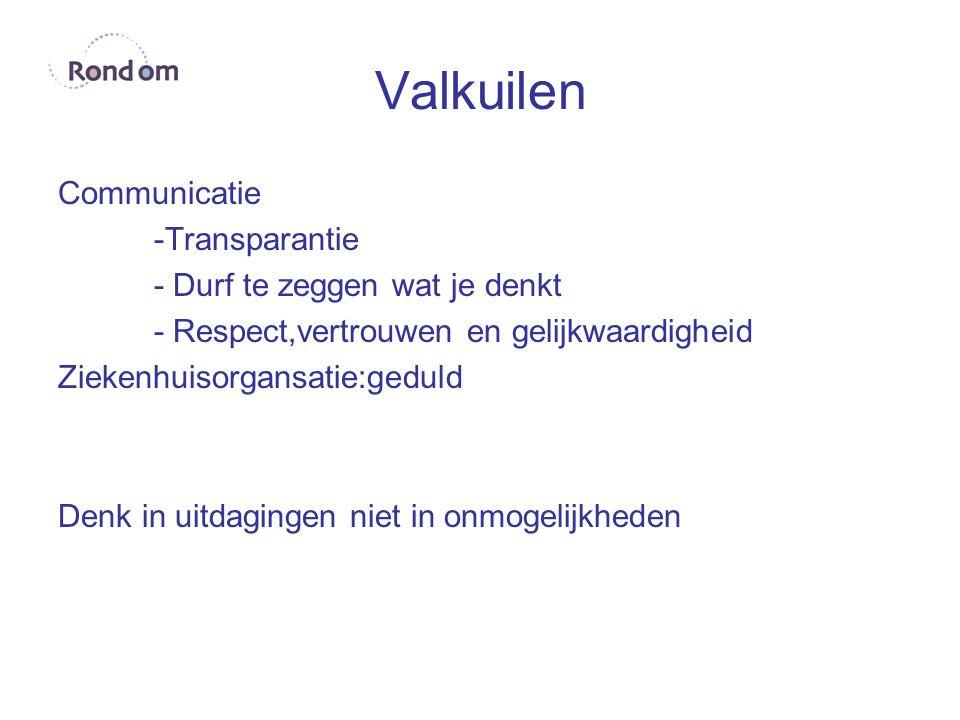 Valkuilen Communicatie -Transparantie - Durf te zeggen wat je denkt - Respect,vertrouwen en gelijkwaardigheid Ziekenhuisorgansatie:geduld Denk in uitdagingen niet in onmogelijkheden