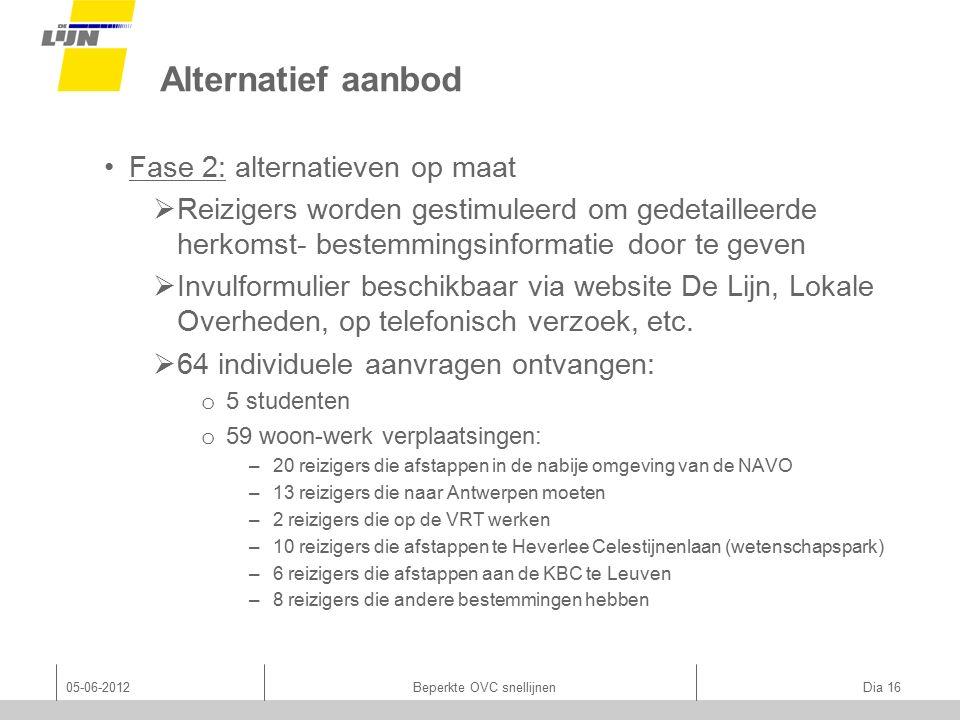 05-06-2012Beperkte OVC snellijnen Dia 16 Alternatief aanbod Fase 2: alternatieven op maat  Reizigers worden gestimuleerd om gedetailleerde herkomst- bestemmingsinformatie door te geven  Invulformulier beschikbaar via website De Lijn, Lokale Overheden, op telefonisch verzoek, etc.